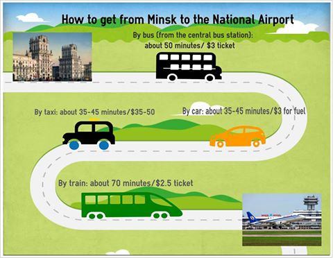 how to get to the national airport of minsk