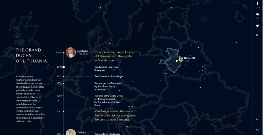 carte interactive de l'histoire biélorusse